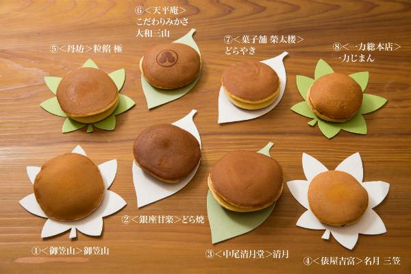 御笠山など食べ比べした8ブランドのどら焼きの画像