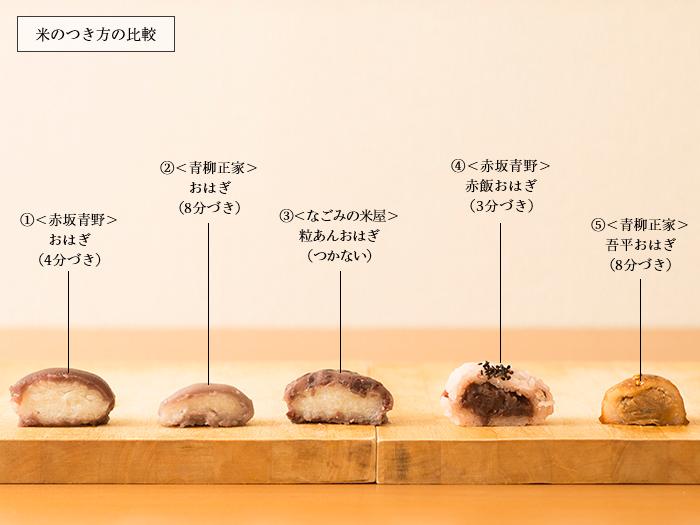 おはぎ5種、米のつき方の比較