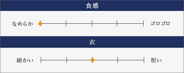 RF1「北海道産男爵コロッケ」