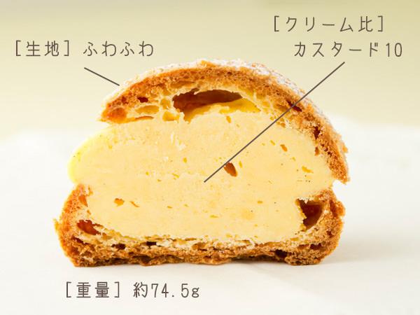白金堂のシュークリームの断面図