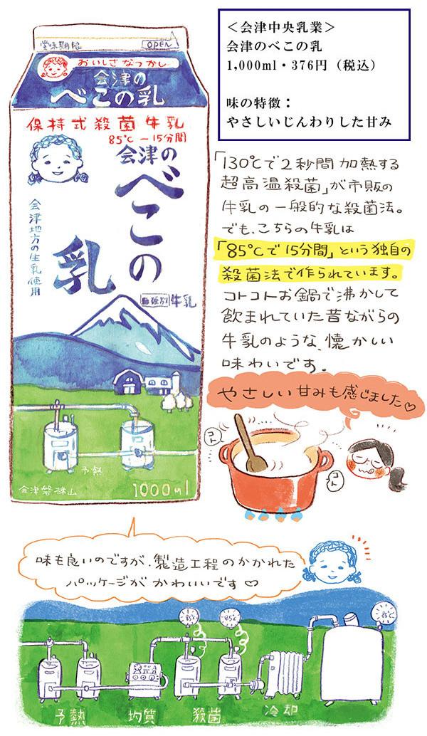 会津中央乳業の会津のべこの乳
