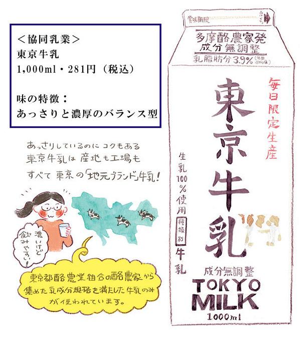協同乳業の東京牛乳