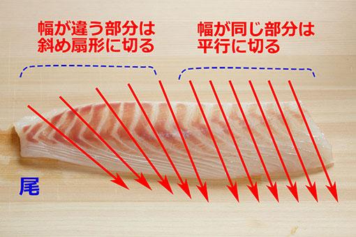白身の平作りの切り方