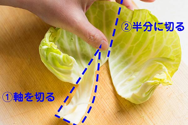 キャベツの軸を切り落とし、半分に切る図解
